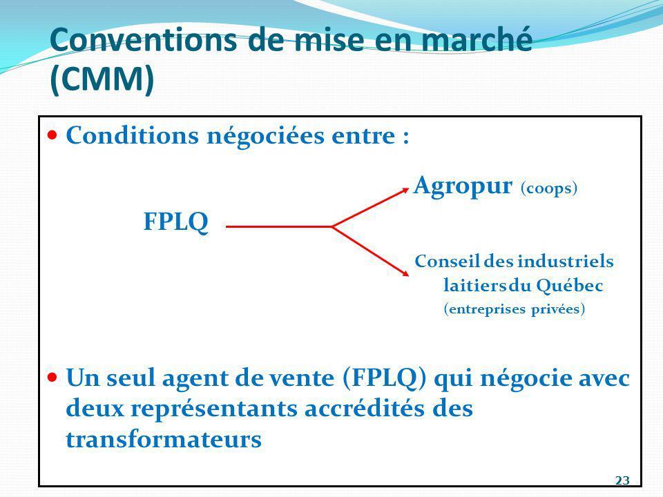Conventions de mise en marché (CMM) Conditions négociées entre : Agropur (coops) FPLQ Conseil des industriels laitiers du Québec (entreprises privées)