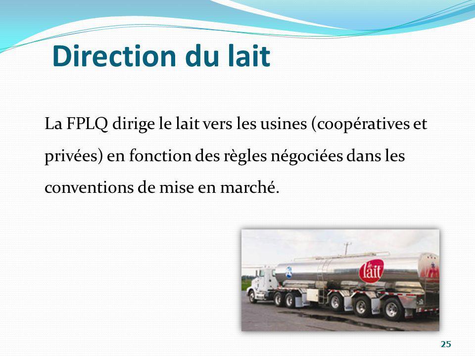 Direction du lait La FPLQ dirige le lait vers les usines (coopératives et privées) en fonction des règles négociées dans les conventions de mise en ma