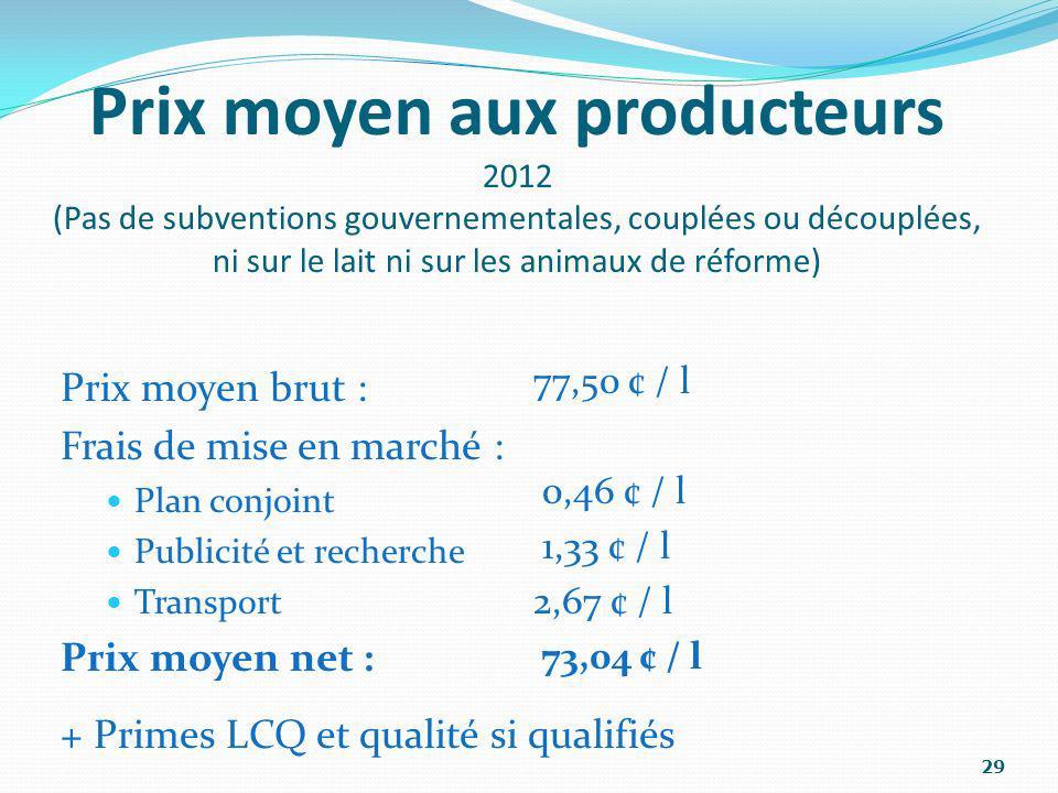 Prix moyen aux producteurs 2012 (Pas de subventions gouvernementales, couplées ou découplées, ni sur le lait ni sur les animaux de réforme) Prix moyen
