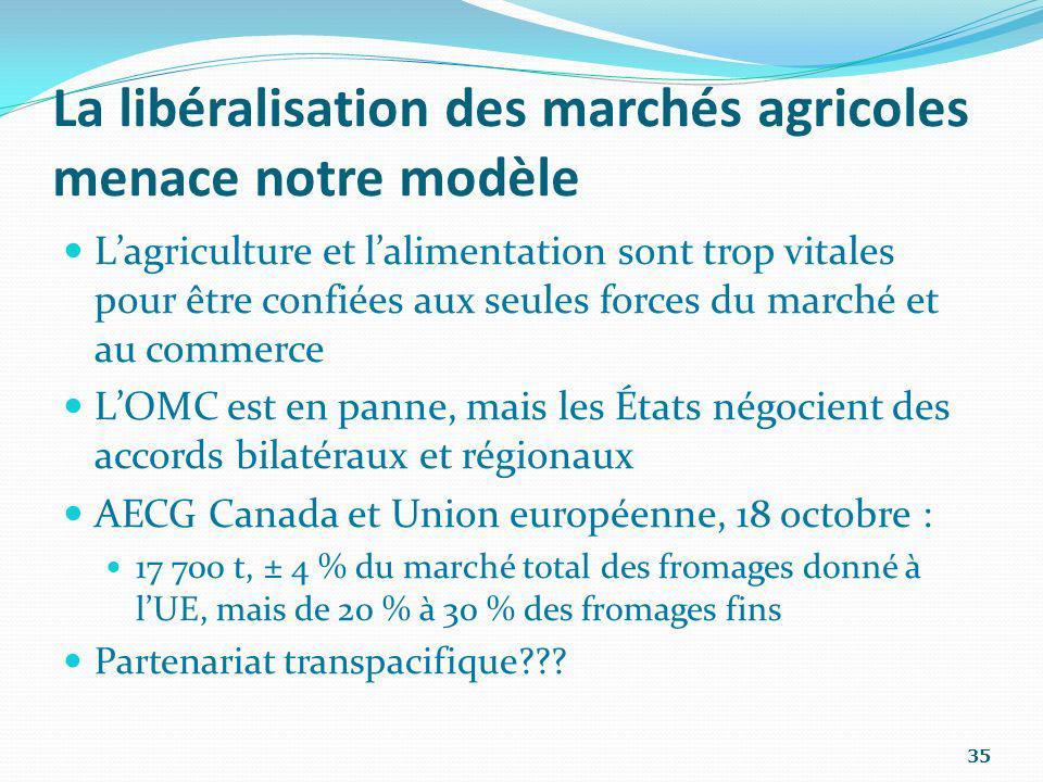 La libéralisation des marchés agricoles menace notre modèle Lagriculture et lalimentation sont trop vitales pour être confiées aux seules forces du ma