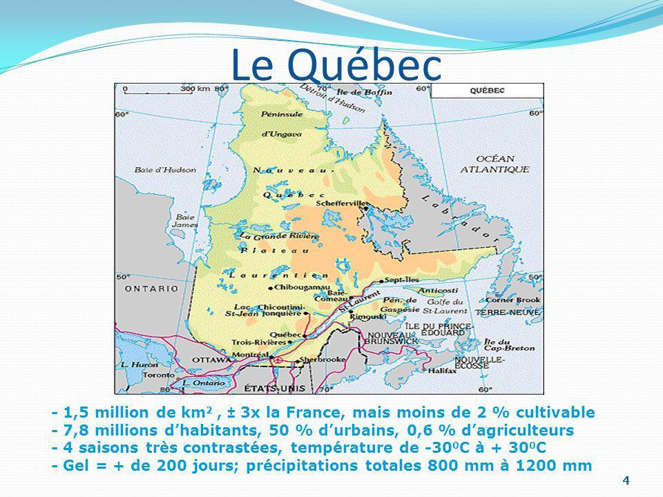- 1,5 million de km 2, ± 3x la France, mais moins de 2 % cultivable - 7,8 millions dhabitants, 50 % durbains, 0,6 % dagriculteurs - 4 saisons très con