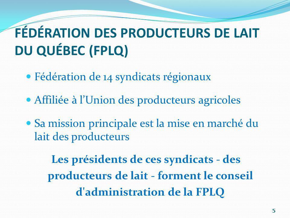 5 FÉDÉRATION DES PRODUCTEURS DE LAIT DU QUÉBEC (FPLQ) Fédération de 14 syndicats régionaux Affiliée à lUnion des producteurs agricoles Sa mission prin