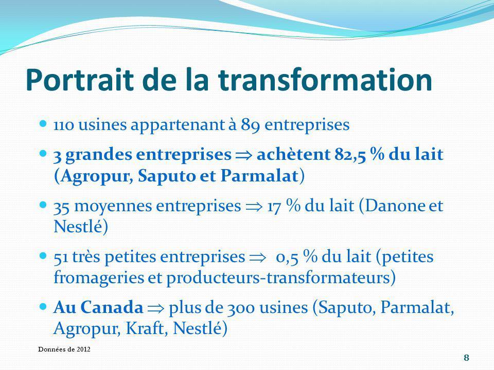 8 Portrait de la transformation 110 usines appartenant à 89 entreprises 3 grandes entreprises achètent 82,5 % du lait (Agropur, Saputo et Parmalat) 35