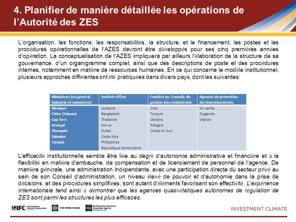4. Planifier de manière détaillée les opérations de lAutorité des ZES Ministères (en général industrie et commerce) Sociétés dÉtat Comités ou Conseils
