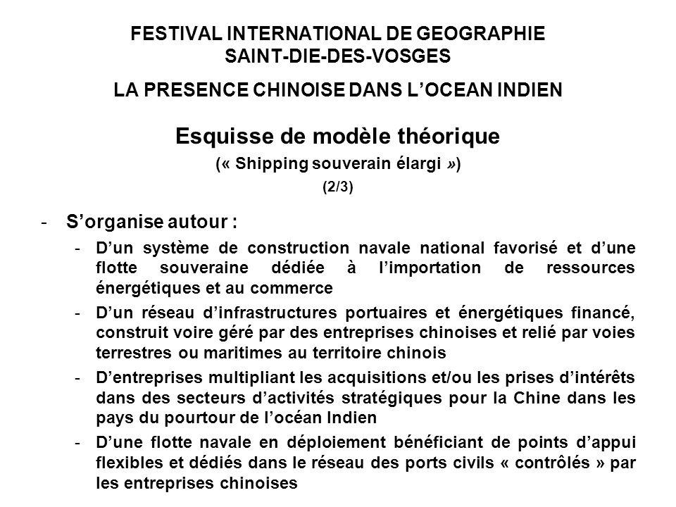 FESTIVAL INTERNATIONAL DE GEOGRAPHIE SAINT-DIE-DES-VOSGES LA PRESENCE CHINOISE DANS LOCEAN INDIEN Esquisse de modèle théorique (« Shipping souverain élargi ») (2/3) -Sorganise autour : -Dun système de construction navale national favorisé et dune flotte souveraine dédiée à limportation de ressources énergétiques et au commerce -Dun réseau dinfrastructures portuaires et énergétiques financé, construit voire géré par des entreprises chinoises et relié par voies terrestres ou maritimes au territoire chinois -Dentreprises multipliant les acquisitions et/ou les prises dintérêts dans des secteurs dactivités stratégiques pour la Chine dans les pays du pourtour de locéan Indien -Dune flotte navale en déploiement bénéficiant de points dappui flexibles et dédiés dans le réseau des ports civils « contrôlés » par les entreprises chinoises