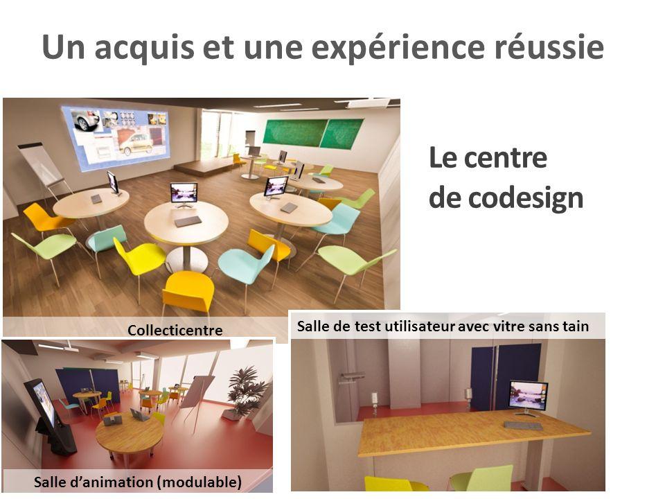 Un acquis et une expérience réussie Collecticentre Salle de test utilisateur avec vitre sans tain Salle danimation (modulable) Le centre de codesign