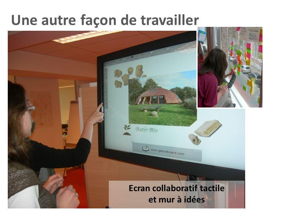 Ecran collaboratif tactile et mur à idées Une autre façon de travailler
