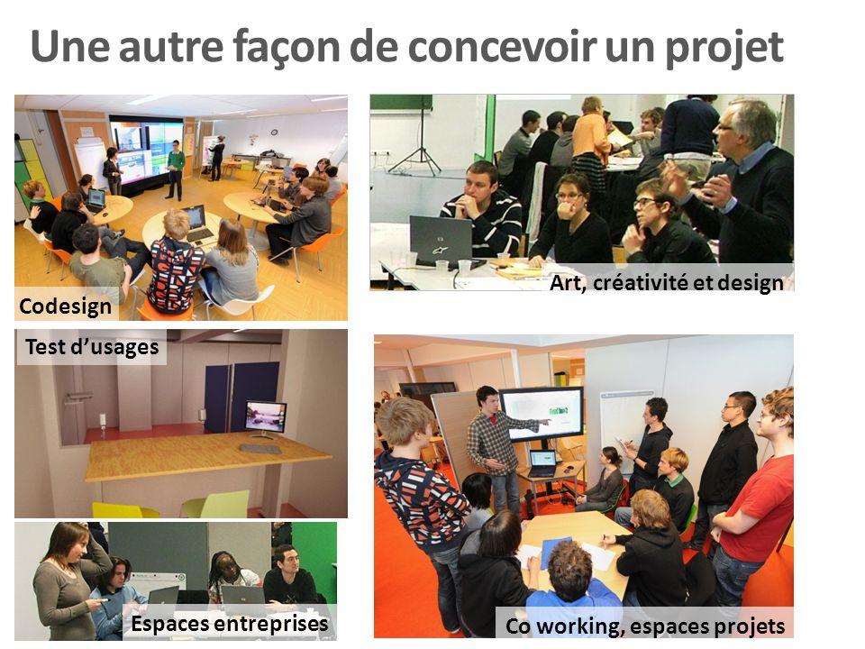 Art, créativité et design Espaces entreprises Test dusages Une autre façon de concevoir un projet Codesign Co working, espaces projets