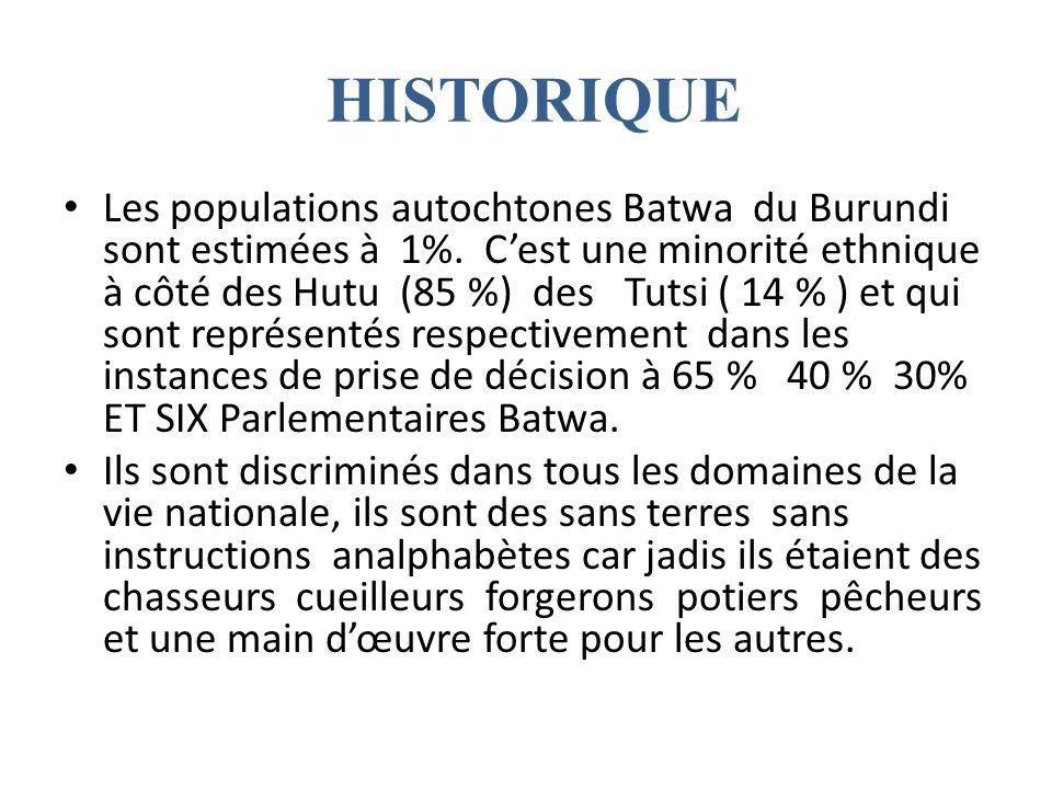 HISTORIQUE Les populations autochtones Batwa du Burundi sont estimées à 1%.