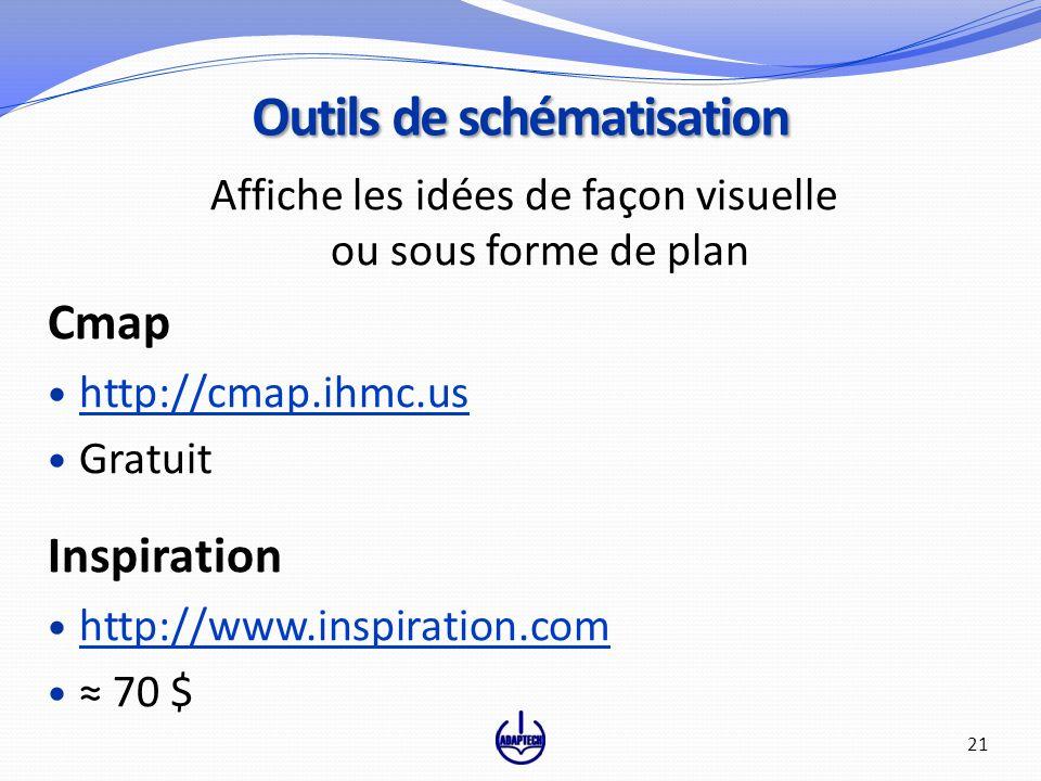 Affiche les idées de façon visuelle ou sous forme de plan Cmap http://cmap.ihmc.us Gratuit Inspiration http://www.inspiration.com 70 $ Outils de schématisation 21