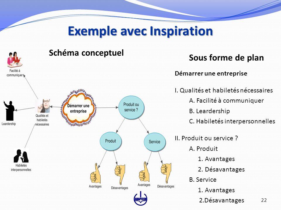 Exemple avec Inspiration Schéma conceptuel 22 Sous forme de plan Démarrer une entreprise I. Qualités et habiletés nécessaires A. Facilité à communique