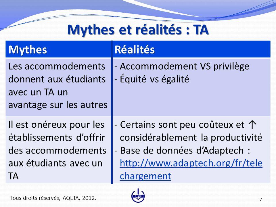 MythesRéalités Les accommodements donnent aux étudiants avec un TA un avantage sur les autres -Accommodement VS privilège -Équité vs égalité Il est on