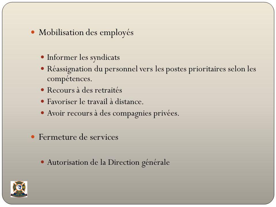 Mobilisation des employés Informer les syndicats Réassignation du personnel vers les postes prioritaires selon les compétences. Recours à des retraité
