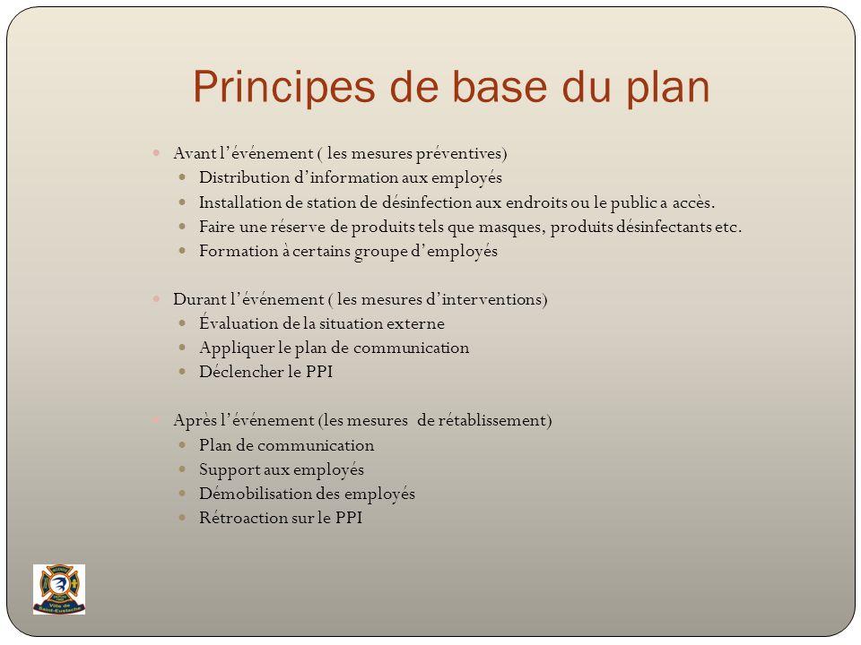 Principes de base du plan Avant lévénement ( les mesures préventives) Distribution dinformation aux employés Installation de station de désinfection a