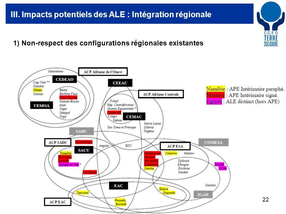 22 III. Impacts potentiels des ALE : Intégration régionale 1) Non-respect des configurations régionales existantes