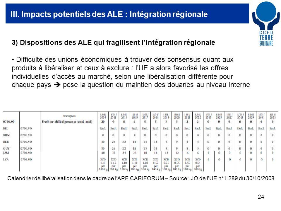 24 III. Impacts potentiels des ALE : Intégration régionale 3) Dispositions des ALE qui fragilisent lintégration régionale Difficulté des unions économ