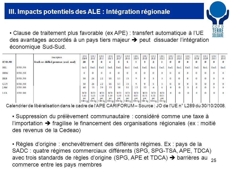 25 III. Impacts potentiels des ALE : Intégration régionale Calendrier de libéralisation dans le cadre de lAPE CARIFORUM – Source : JO de l'UE n° L289