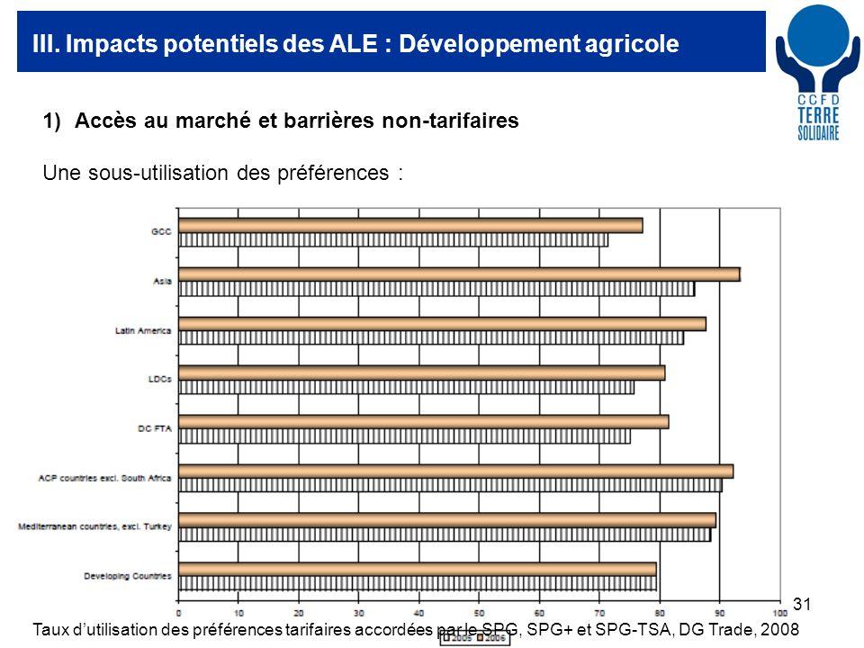 31 III. Impacts potentiels des ALE : Développement agricole Taux dutilisation des préférences tarifaires accordées par le SPG, SPG+ et SPG-TSA, DG Tra