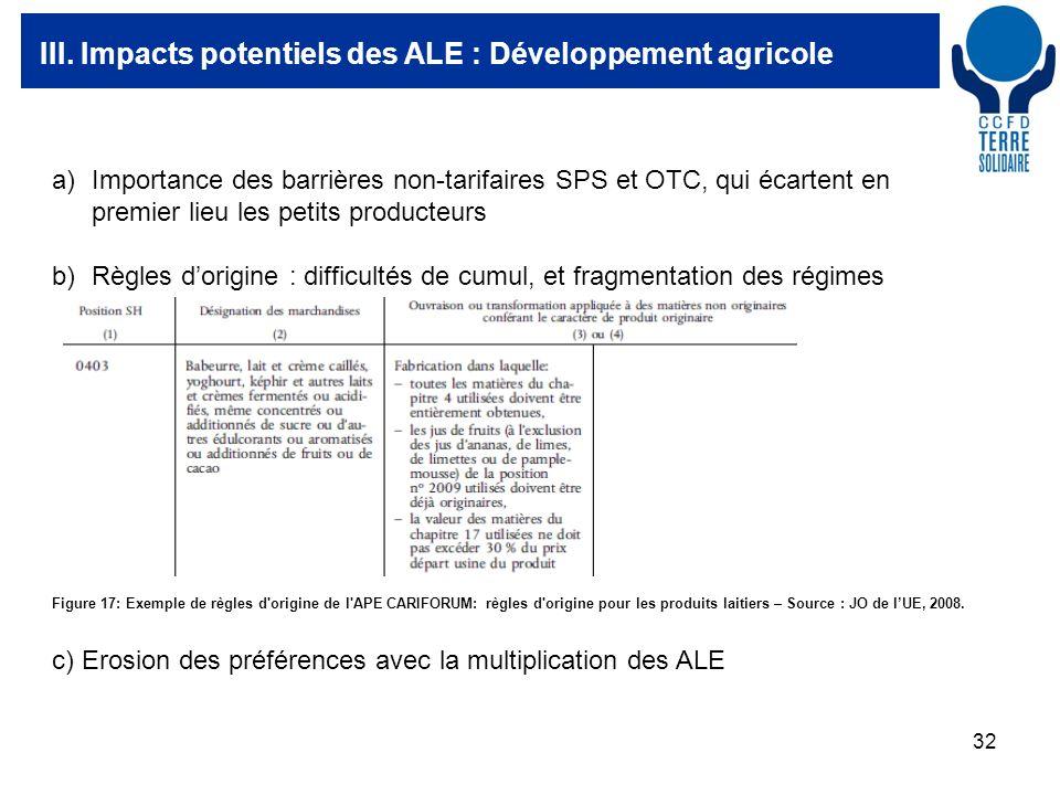 32 III. Impacts potentiels des ALE : Développement agricole a)Importance des barrières non-tarifaires SPS et OTC, qui écartent en premier lieu les pet