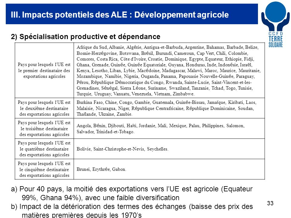 33 III. Impacts potentiels des ALE : Développement agricole 2) Spécialisation productive et dépendance Pays pour lesquels l'UE est le premier destinat