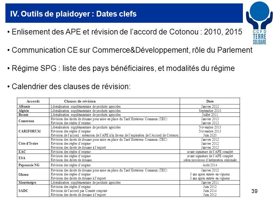 39 IV. Outils de plaidoyer : Dates clefs Enlisement des APE et révision de laccord de Cotonou : 2010, 2015 Communication CE sur Commerce&Développement