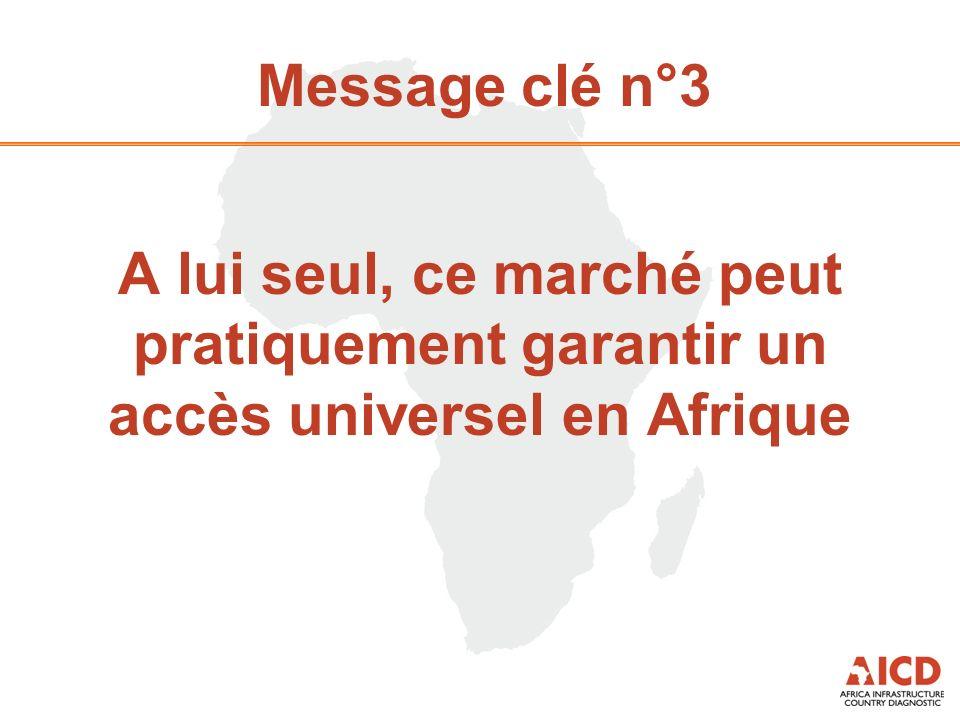 Message clé n°3 A lui seul, ce marché peut pratiquement garantir un accès universel en Afrique