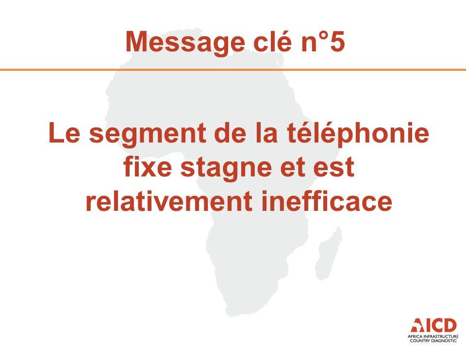 Message clé n°5 Le segment de la téléphonie fixe stagne et est relativement inefficace