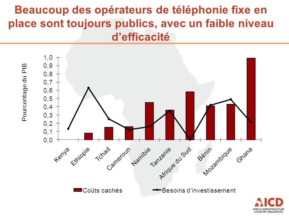 Beaucoup des opérateurs de téléphonie fixe en place sont toujours publics, avec un faible niveau defficacité