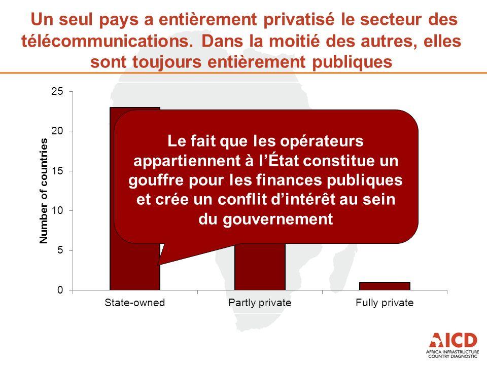 Le fait que les opérateurs appartiennent à lÉtat constitue un gouffre pour les finances publiques et crée un conflit dintérêt au sein du gouvernement