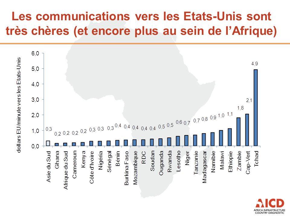 Les communications vers les Etats-Unis sont très chères (et encore plus au sein de lAfrique)