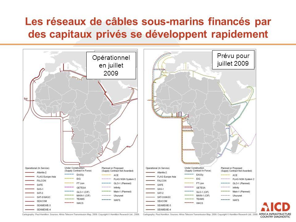Les réseaux de câbles sous-marins financés par des capitaux privés se développent rapidement Opérationnel en juillet 2009 Prévu pour juillet 2009
