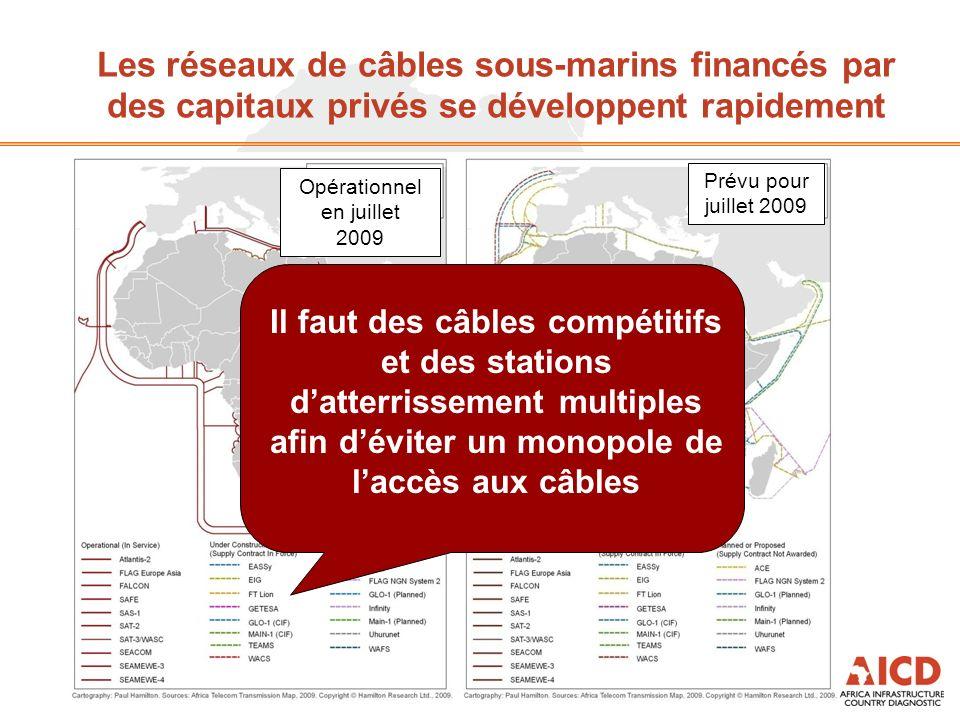 Opérationnel en juillet 2009 Prévu pour juillet 2009 Il faut des câbles compétitifs et des stations datterrissement multiples afin déviter un monopole de laccès aux câbles Les réseaux de câbles sous-marins financés par des capitaux privés se développent rapidement