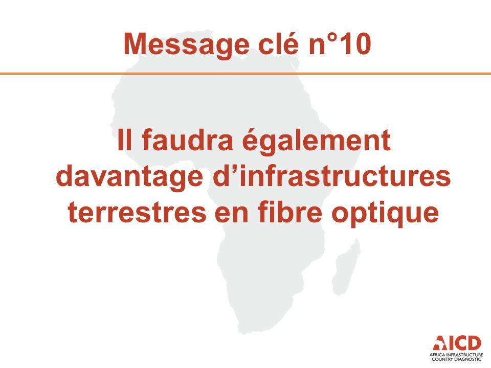 Message clé n°10 Il faudra également davantage dinfrastructures terrestres en fibre optique