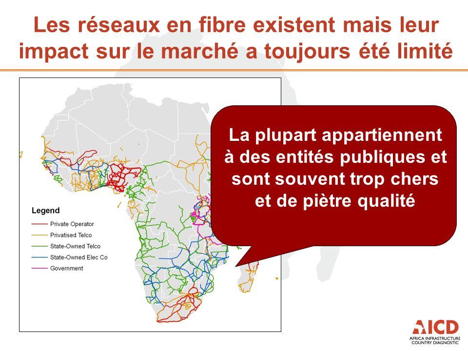 Les réseaux en fibre existent mais leur impact sur le marché a toujours été limité La plupart appartiennent à des entités publiques et sont souvent trop chers et de piètre qualité