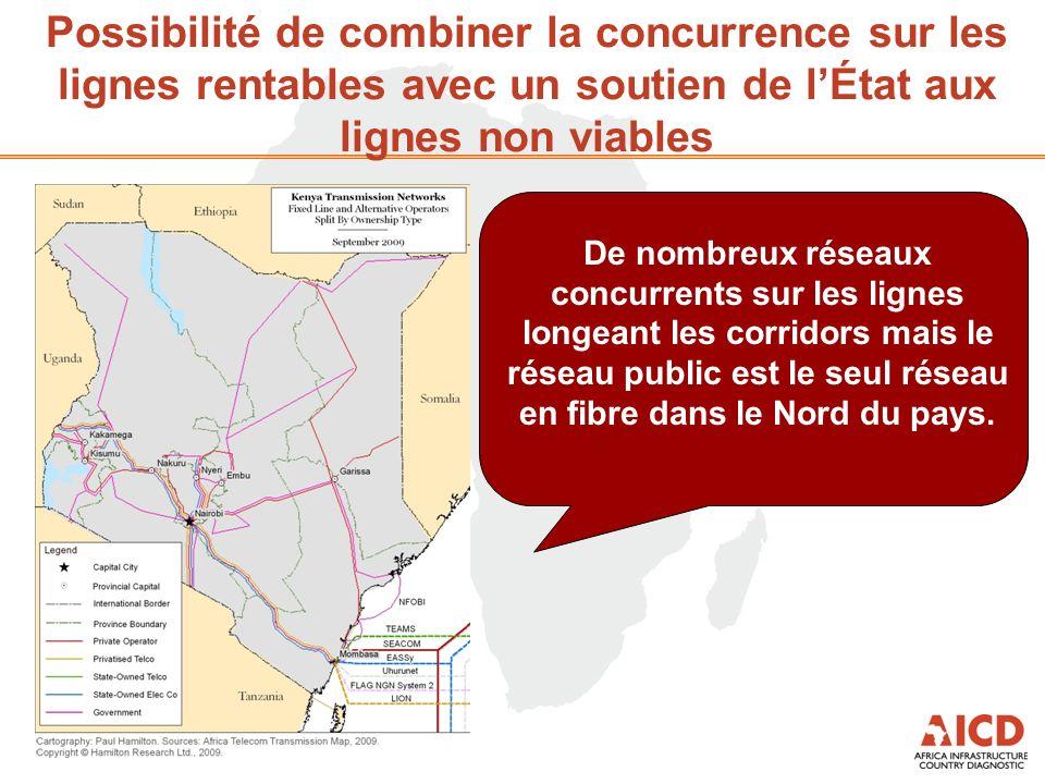 Possibilité de combiner la concurrence sur les lignes rentables avec un soutien de lÉtat aux lignes non viables De nombreux réseaux concurrents sur les lignes longeant les corridors mais le réseau public est le seul réseau en fibre dans le Nord du pays.