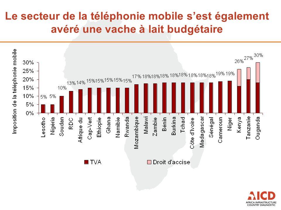 Le secteur de la téléphonie mobile sest également avéré une vache à lait budgétaire