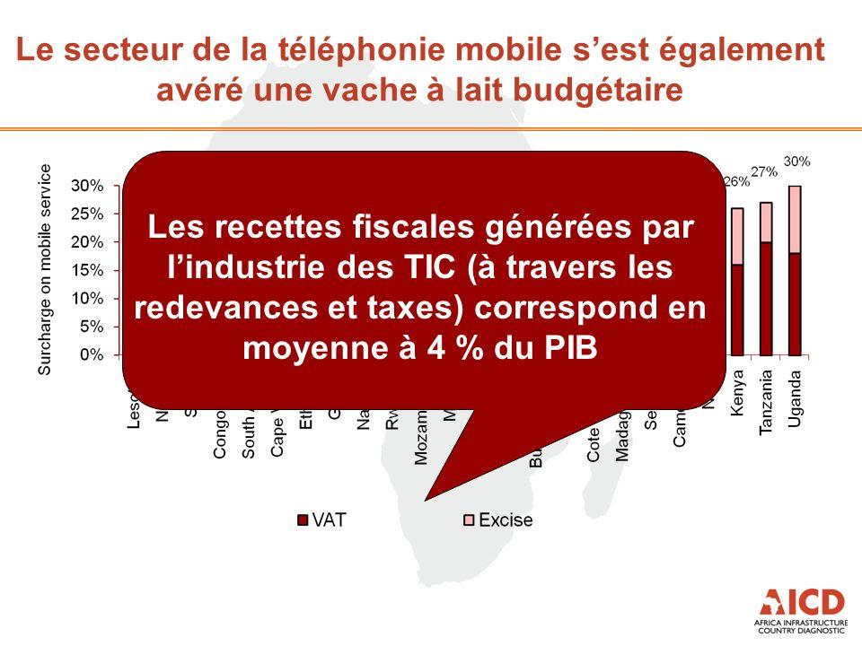 Les recettes fiscales générées par lindustrie des TIC (à travers les redevances et taxes) correspond en moyenne à 4 % du PIB