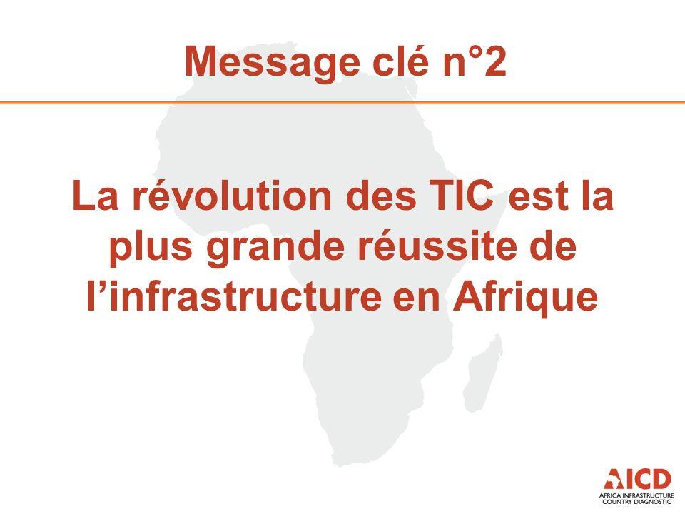 Message clé n°2 La révolution des TIC est la plus grande réussite de linfrastructure en Afrique