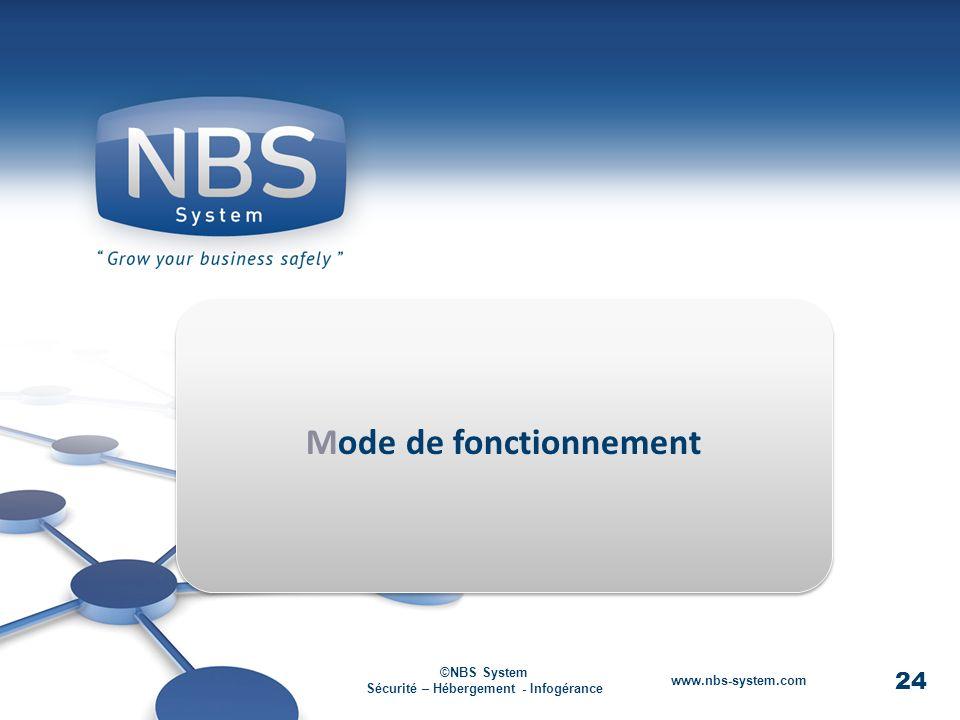 24 ©NBS System Sécurité – Hébergement - Infogérance www.nbs-system.com Mode de fonctionnement 24 ©NBS System Sécurité – Hébergement - Infogérance www.nbs-system.com