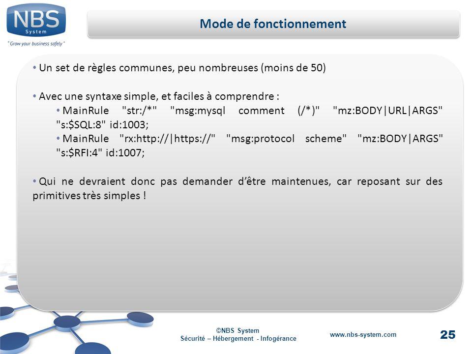 25 ©NBS System Sécurité – Hébergement - Infogérance www.nbs-system.com Mode de fonctionnement Un set de règles communes, peu nombreuses (moins de 50) Avec une syntaxe simple, et faciles à comprendre : MainRule str:/* msg:mysql comment (/*) mz:BODY|URL|ARGS s:$SQL:8 id:1003; MainRule rx:http://|https:// msg:protocol scheme mz:BODY|ARGS s:$RFI:4 id:1007; Qui ne devraient donc pas demander dêtre maintenues, car reposant sur des primitives très simples !