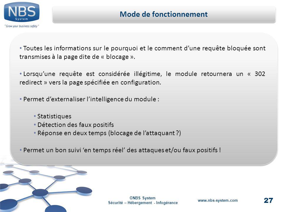 27 ©NBS System Sécurité – Hébergement - Infogérance www.nbs-system.com Mode de fonctionnement Toutes les informations sur le pourquoi et le comment dune requête bloquée sont transmises à la page dite de « blocage ».