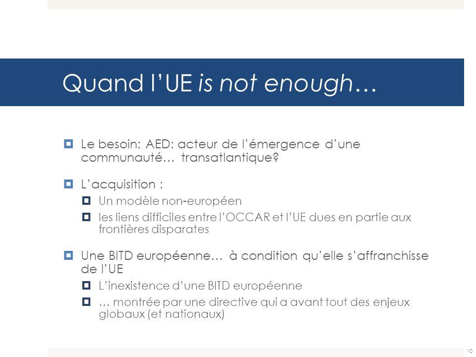 Quand lUE is not enough… Le besoin: AED: acteur de lémergence dune communauté… transatlantique? Lacquisition : Un modèle non-européen les liens diffic