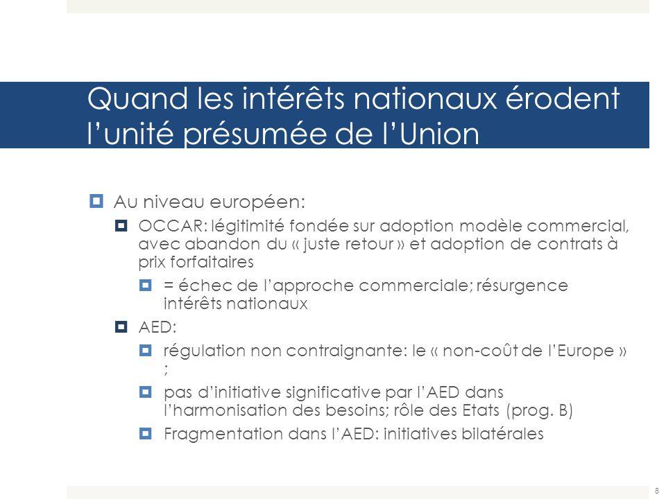 Quand les intérêts nationaux érodent lunité présumée de lUnion Au niveau européen: OCCAR: légitimité fondée sur adoption modèle commercial, avec aband