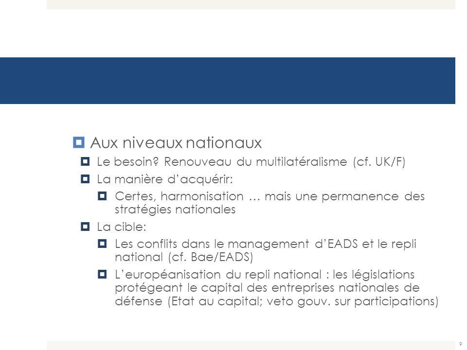 Aux niveaux nationaux Le besoin? Renouveau du multilatéralisme (cf. UK/F) La manière dacquérir: Certes, harmonisation … mais une permanence des straté