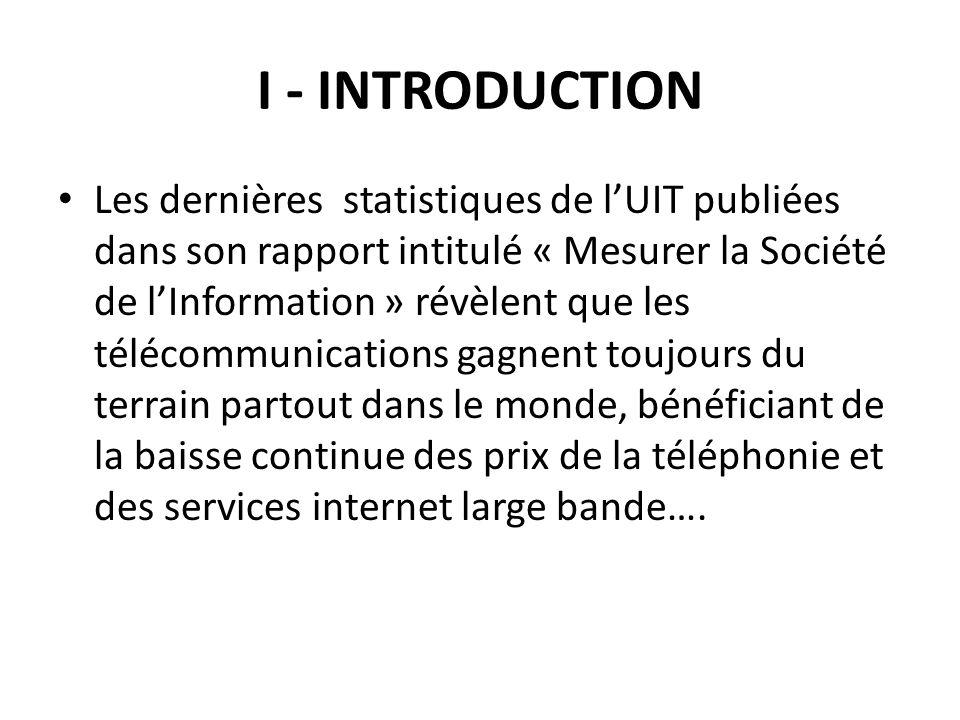 Contacts et liens utiles à lUIT Makhtar FALL Head Regulatory and Market Environment Division ITU/ BDT e-mail : maktar.fall@artp.sn Phone : +41 22 730 6256 Fax : +41 22 730 6210 http://www.itu.int International Telecommunication Union Place des Nations CH-1211 Geneva 20 Switzerland Telephone : +41 22 730 5111 Telefax GR3 : +41 22 733 7256 Web : www.itu.int http://www.itu.intwww.itu.int Christine Sund ITU-D Study Groups E-mail : christine.sund@itu.int Phone : +41 22 730 5203 Web : www.itu.int/ITU-D/study_groups/ christine.sund@itu.intwww.itu.int/ITU-D/study_groups/ Roxanne McElvane, Esq.
