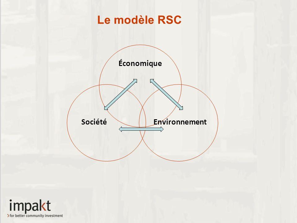 Économique SociétéEnvironnement Le modèle RSC