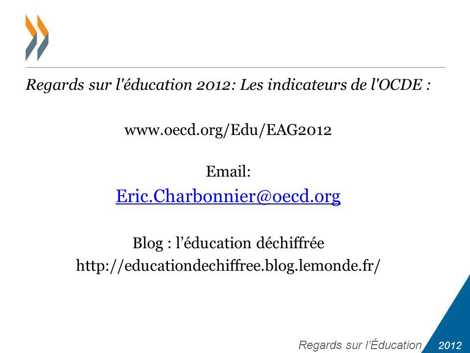 2012 Regards sur lÉducation Regards sur l éducation 2012: Les indicateurs de l OCDE : www.oecd.org/Edu/EAG2012 Email: Eric.Charbonnier@oecd.org Blog : léducation déchiffrée http://educationdechiffree.blog.lemonde.fr/