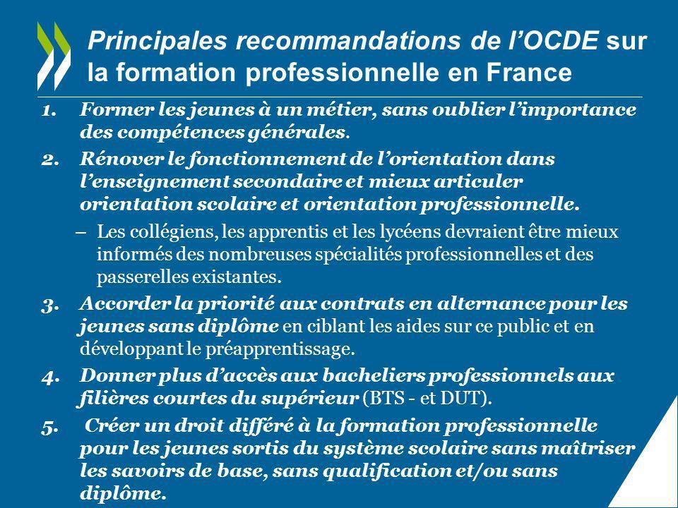 Principales recommandations de lOCDE sur la formation professionnelle en France 1.Former les jeunes à un métier, sans oublier limportance des compétences générales.