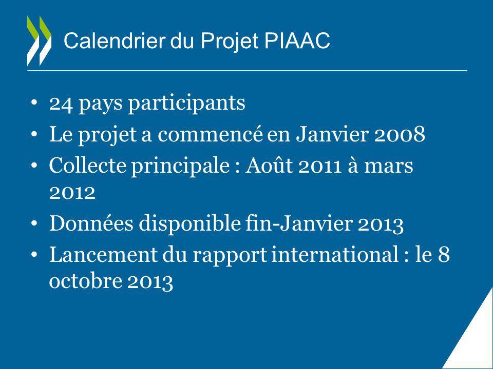 Calendrier du Projet PIAAC 24 pays participants Le projet a commencé en Janvier 2008 Collecte principale : Août 2011 à mars 2012 Données disponible fin-Janvier 2013 Lancement du rapport international : le 8 octobre 2013
