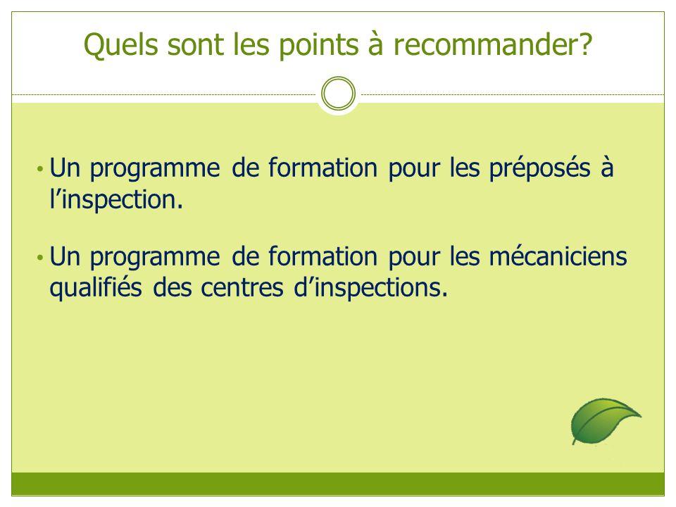 Quels sont les points à recommander. Un programme de formation pour les préposés à linspection.